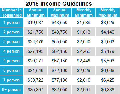 Income Guidelines June 2018