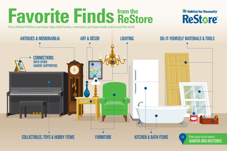restorefinds-061815