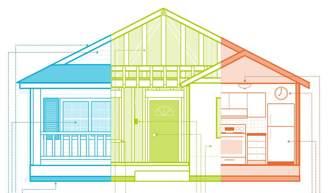 what-does-it-take-to-build-a-habitat-house-info-graphic-3