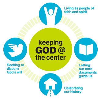 Keeping God @ the Center