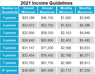 2021 Income Guidelines image for Website